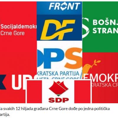 Sa 51 političkom partijom Crna Gora lider u regionu