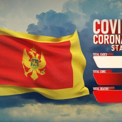 Registrovano 190 novih slučajeva korone, u Podgorici čak 121, preminulo troje