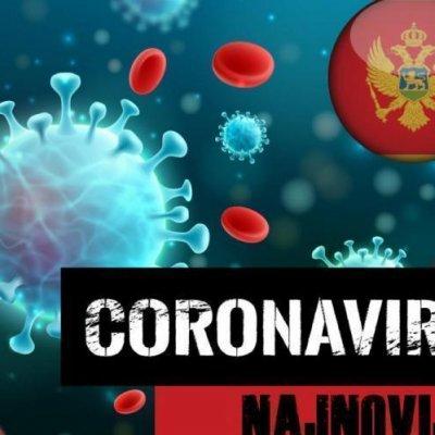 Koronavirus u CG: Pet osoba preminulo