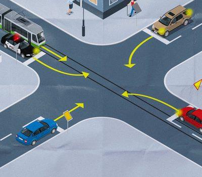 Vozači, da li znate pravila: Ko ima pravo prvenstva prolaza na ovoj raskrsnici?