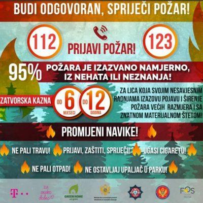 Uprava za šume: Budi odgovoran, spriječi požar!