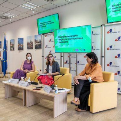 Članstvo CG u EU podržava 73,8% građana Crne Gore