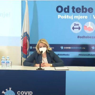 Borovinić Bojović: 86,5 odsto onih koji su preminuli od kovida nisu bili vakcinisani